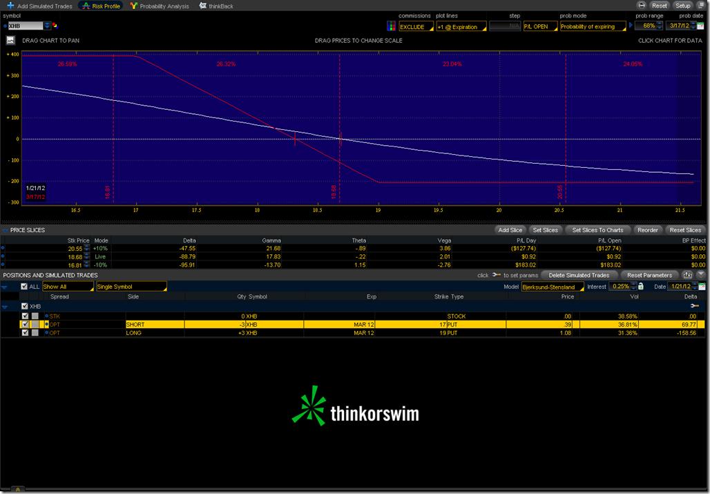 2012-01-20-XHB-Analyze